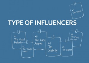 Type-of-Influencer